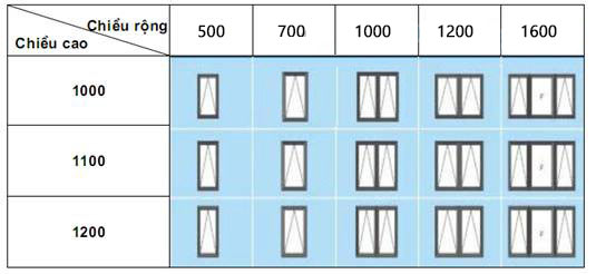 Kích thước cửa sổ 1 và 2 cánh mở quay ra ngoài.