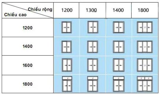 Kích thước cửa sổ 1 và 2 cánh mở trượt.