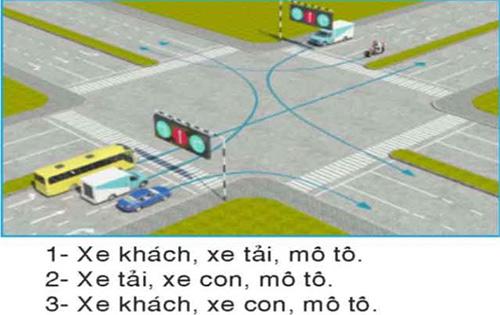 Câu hỏi 26: Các xe đi theo hướng mũi tên, xe nào vi phạm quy tắc giao thông?
