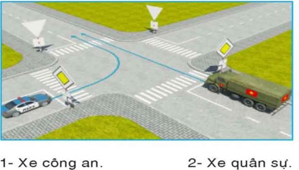 Câu hỏi 24: Trong trường hợp này, xe nào được quyền đi trước?