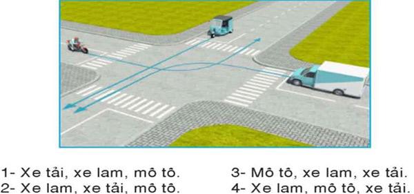 Câu hỏi 27: Thứ tự các xe đi như thế nào là đúng quy tắc giao thông?