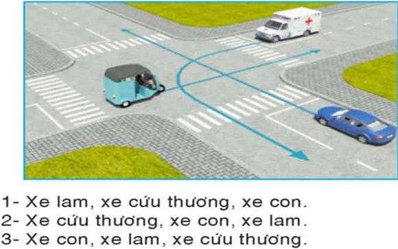 Câu hỏi 30: Thứ tự các xe đi như thế nào là đúng quy tắc giao thông?