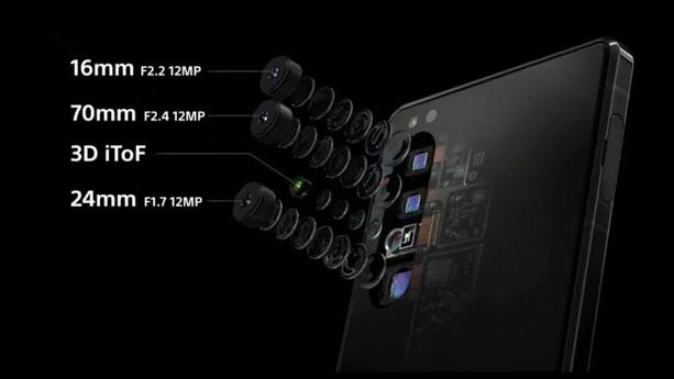 Cum in camera of Xperia 1 Mark II