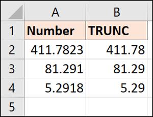 Cách sử dụng hàm TRUNC trong Excel - Ảnh minh hoạ 2