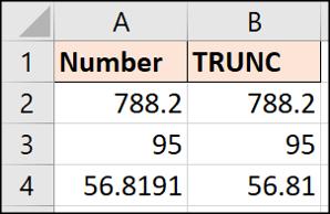 Cách sử dụng hàm TRUNC trong Excel - Ảnh minh hoạ 3