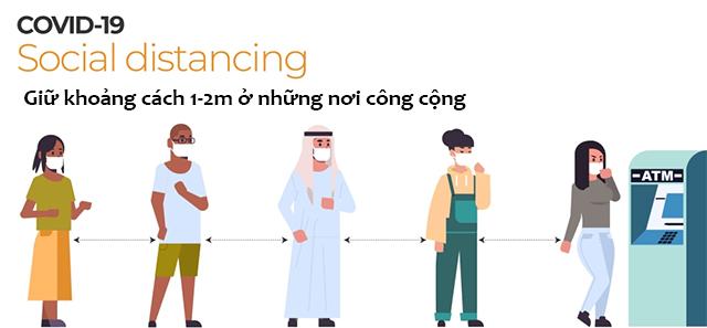 Khoảng cách an toàn Cách ly xã hội 2 Social distancing 2 nguoidentubinhduong'blog