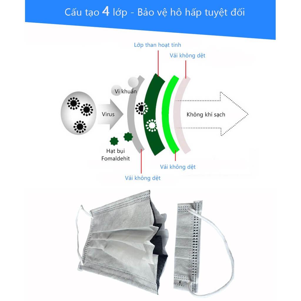 Cấu tạo khẩu trang y tế 4 lớp