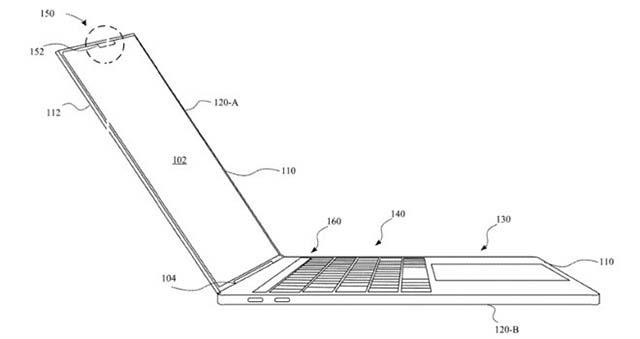 MacBook với màn hình tai thỏ