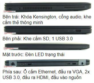 Cổng trên laptop Dell 5450 Latitude
