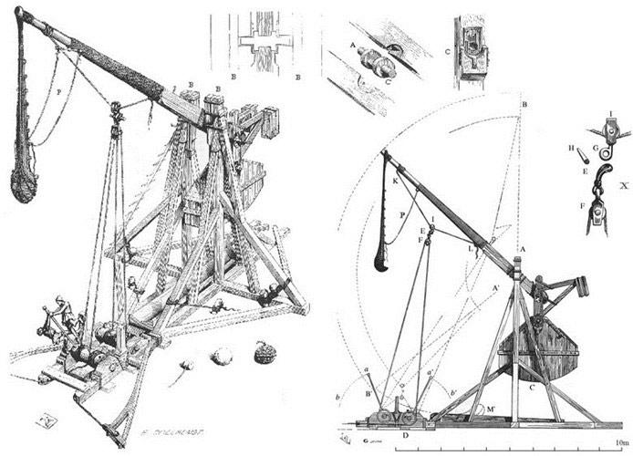 Cấu tạo một cỗ máy bắn đá Trebuchet.