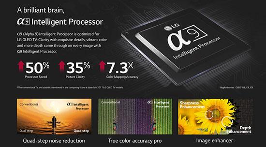 Chip Alpha 9 của LG