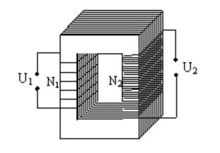 Cuộn dây quấn bao gồm cuộn sơ cấp và cuộn thứ cấp