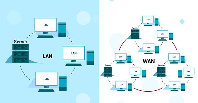 so sánh mạng Wan và mạng Lan