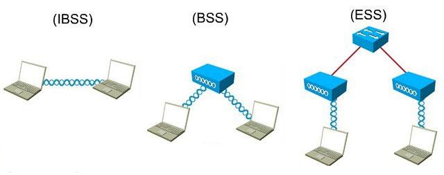 Phạm vi cơ bản trong bối cảnh cell được cung cấp bởi bộ dịch vụ cơ bản