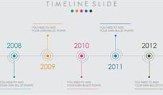 Cách tạo biểu đồ Timeline trong PowerPoint