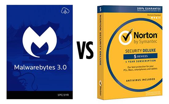 Malwarebytes hay Norton là phần mềm diệt virus tốt hơn? - Ảnh minh hoạ 5