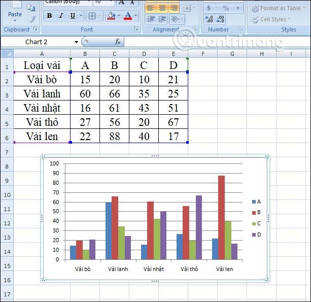 Cách đổi tên chuỗi dữ liệu trong biểu đồ Excel