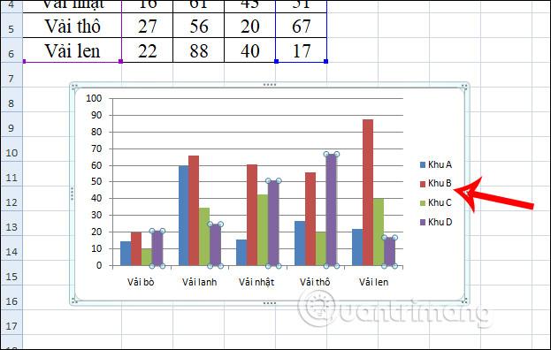 Cách đổi tên chuỗi dữ liệu trong biểu đồ Excel - Ảnh minh hoạ 6