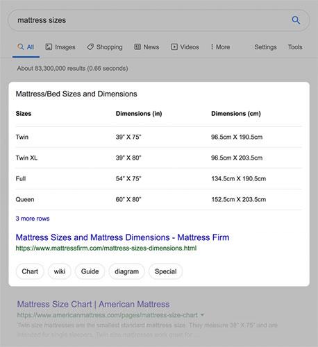 Google lấy dữ liệu từ một trang và hiển thị dưới dạng bảng
