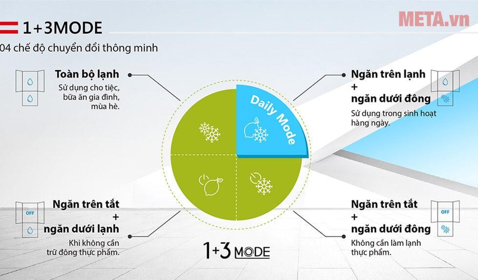Tủ lạnh Toshiba 4 cánh có 4 chế độ chuyển đổi thông minh