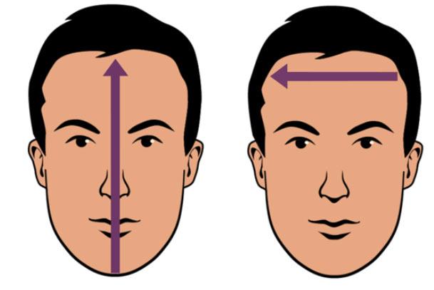 Xác định khuôn mặt nam giới