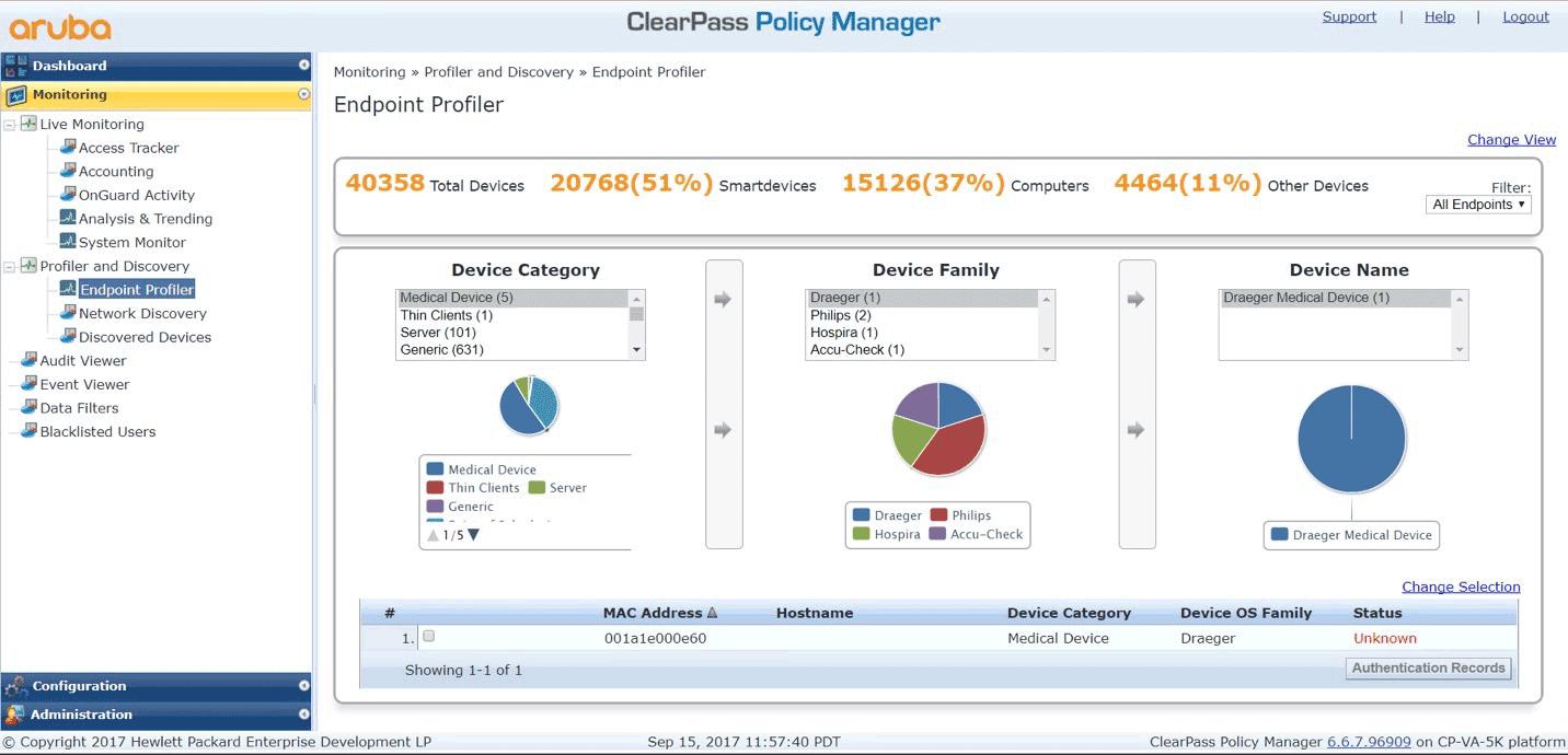 Giao diện trực quan của ClearPass giúp phân quyền và kiểm soát các thiết bị kết nối