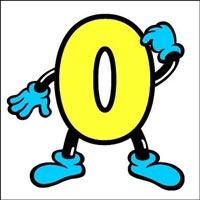 Số 0 trong tiếng Anh đọc là gì?