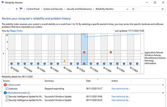 Cách khắc phục sự cố Windows bằng nhật ký Event Viewer - Ảnh minh hoạ 7