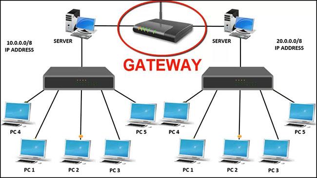 Phân Biệt Sự không giống nhau Giữa Router Và Gateway