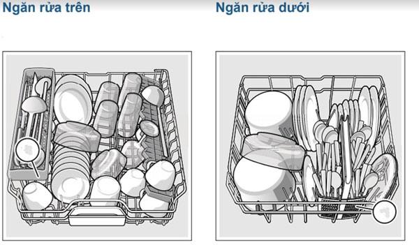 Phân loại, sắp xếp bát đĩa đúng giỏ đựng