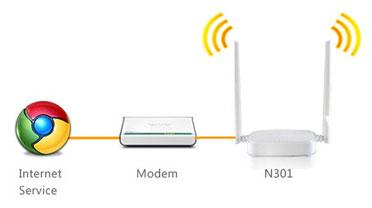 Kết nối router Tenda