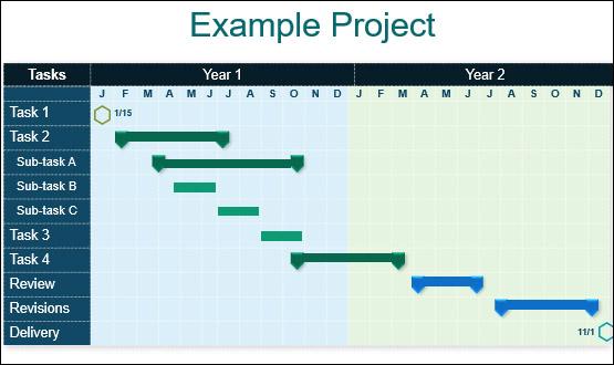 Cách vẽ biểu đồ Gantt trong PowerPoint - Ảnh minh hoạ 5