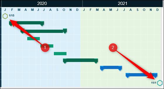 Cách vẽ biểu đồ Gantt trong PowerPoint - Ảnh minh hoạ 7