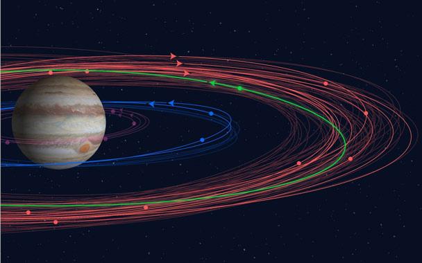 Sao Mộc cũng có vành đai riêng