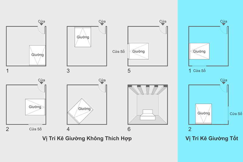 Một số nguyên tắc kê giường ngủ bạn nên biết