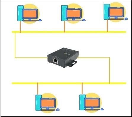 Repeater được kết hợp để kết nối hai mạng LAN