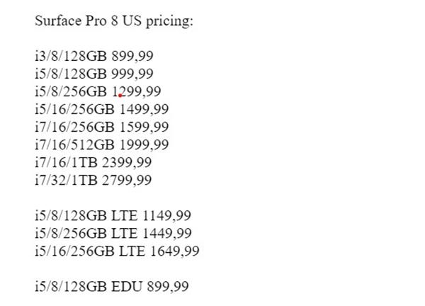 Thông tin về giá của Surface Pro 8