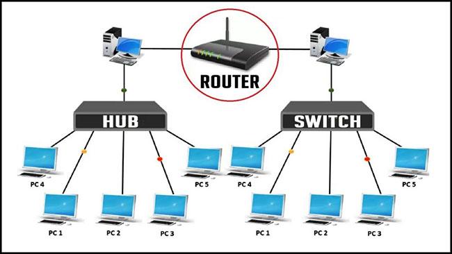 Bạn nên mua Ethernet switch hay hub?