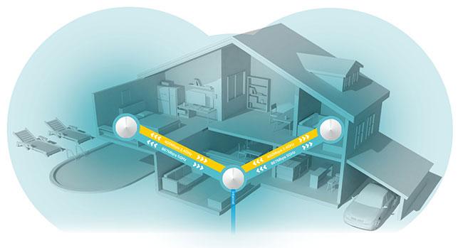TP-Link Deco M5 hoạt động tốt nhất ở cấu hình mesh