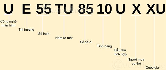 Cách đọc số model tivi Samsung
