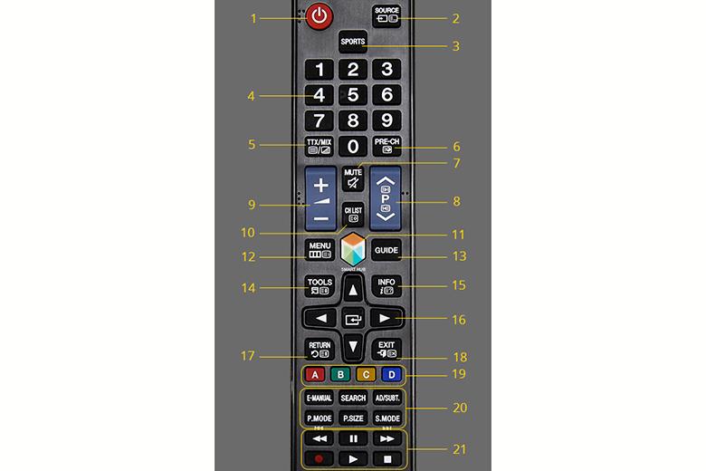 Các nút trên điều khiển