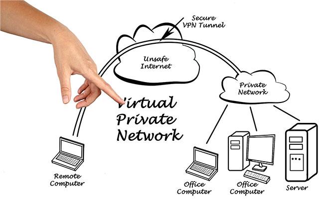 VPN tạo các giao thức bảo mật để lọc dữ liệu đi và đến