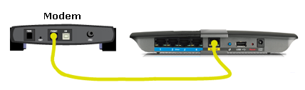 Kết nối modem với cổng Internet của router