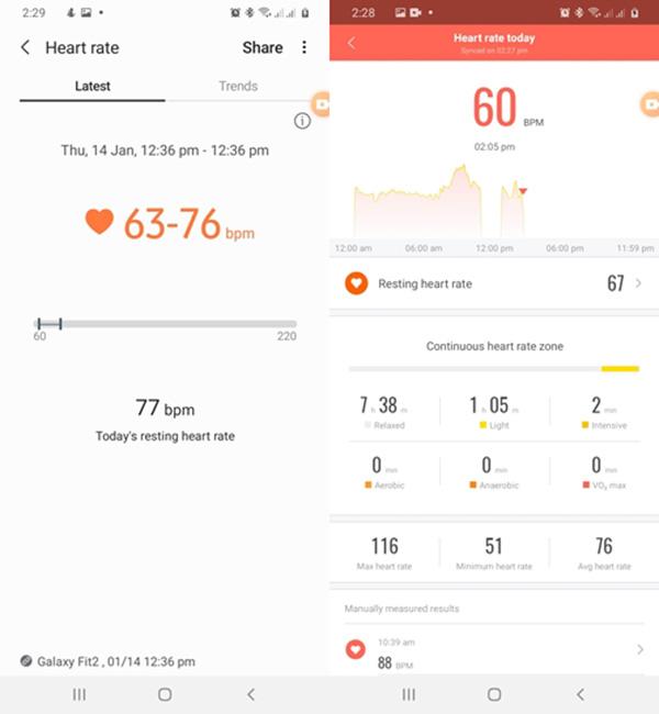 Kết quả theo dõi nhịp tim của Fit 2 và Mi Band 5