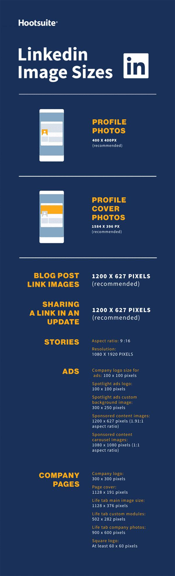 Kích thước ảnh LinkedIn chuẩn