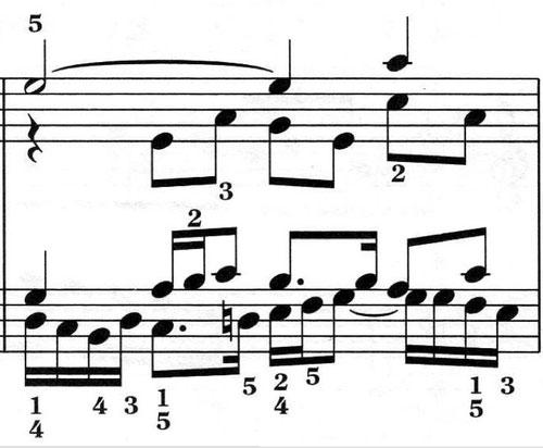melody la gi