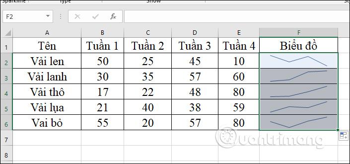 Cách tạo biểu đồ mini Sparklines trong Excel 2010, 2019 - Ảnh minh hoạ 3