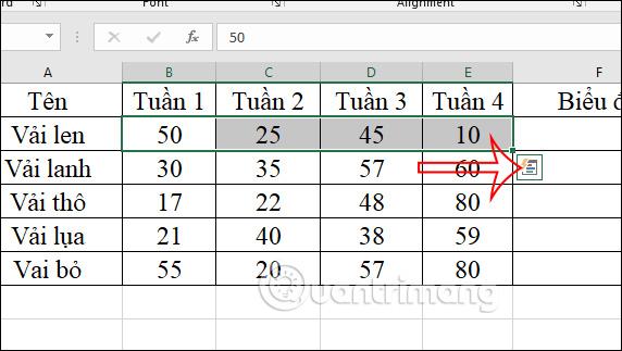 Cách tạo biểu đồ mini Sparklines trong Excel 2010, 2019 - Ảnh minh hoạ 4