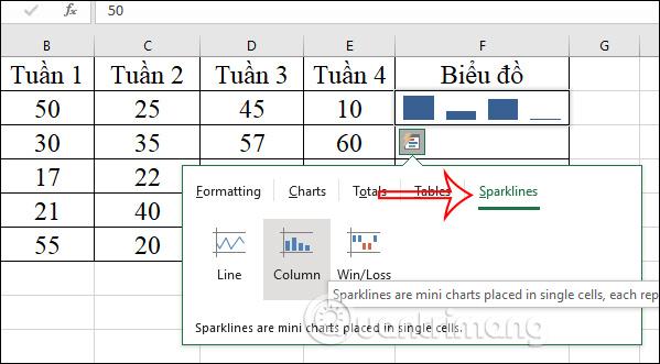 Cách tạo biểu đồ mini Sparklines trong Excel 2010, 2019 - Ảnh minh hoạ 5