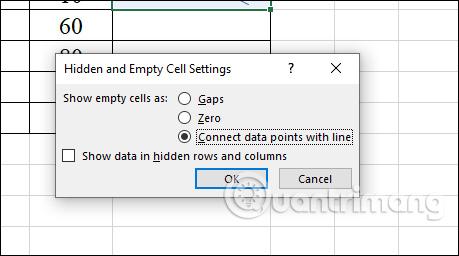 Cách tạo biểu đồ mini Sparklines trong Excel 2010, 2019 - Ảnh minh hoạ 7